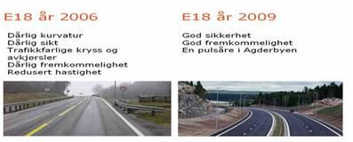 motorvei Lillesand